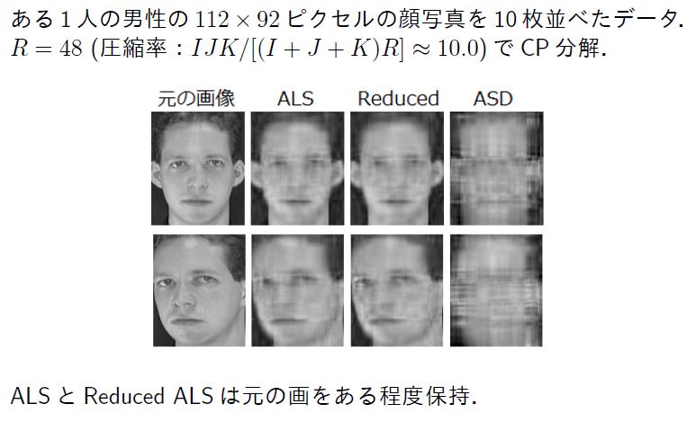 Reduced ALS法